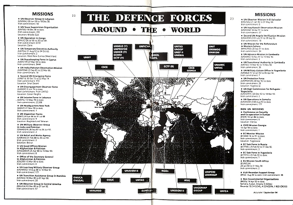 Defence Forces around the world